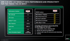 AMD_Z_60_1